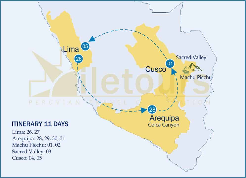 New Year Packages Tours in Peru